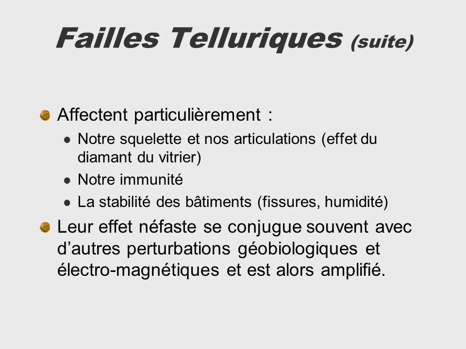 Failles Telluriques (suite) Affectent particulièrement : Notre squelette et nos articulations (effet du diamant du vitrier) Notre immunité La stabilit