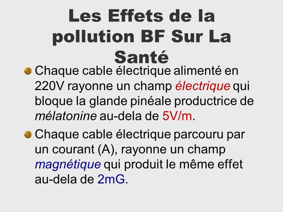 Les Effets de la pollution BF Sur La Santé Chaque cable électrique alimenté en 220V rayonne un champ électrique qui bloque la glande pinéale productri
