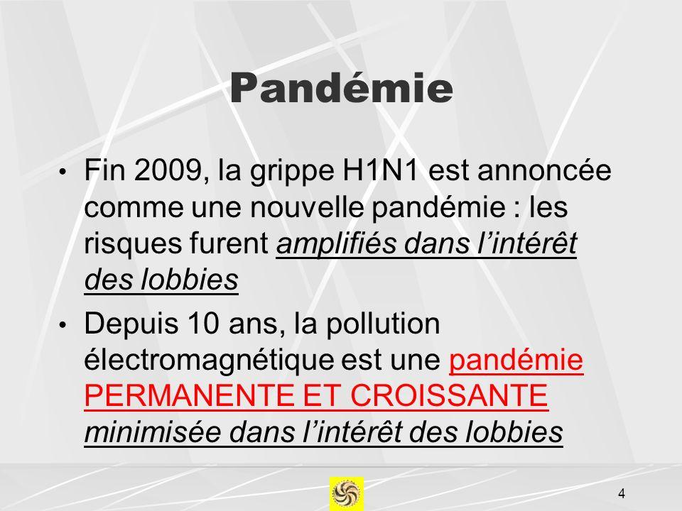 Pandémie Fin 2009, la grippe H1N1 est annoncée comme une nouvelle pandémie : les risques furent amplifiés dans lintérêt des lobbies Depuis 10 ans, la