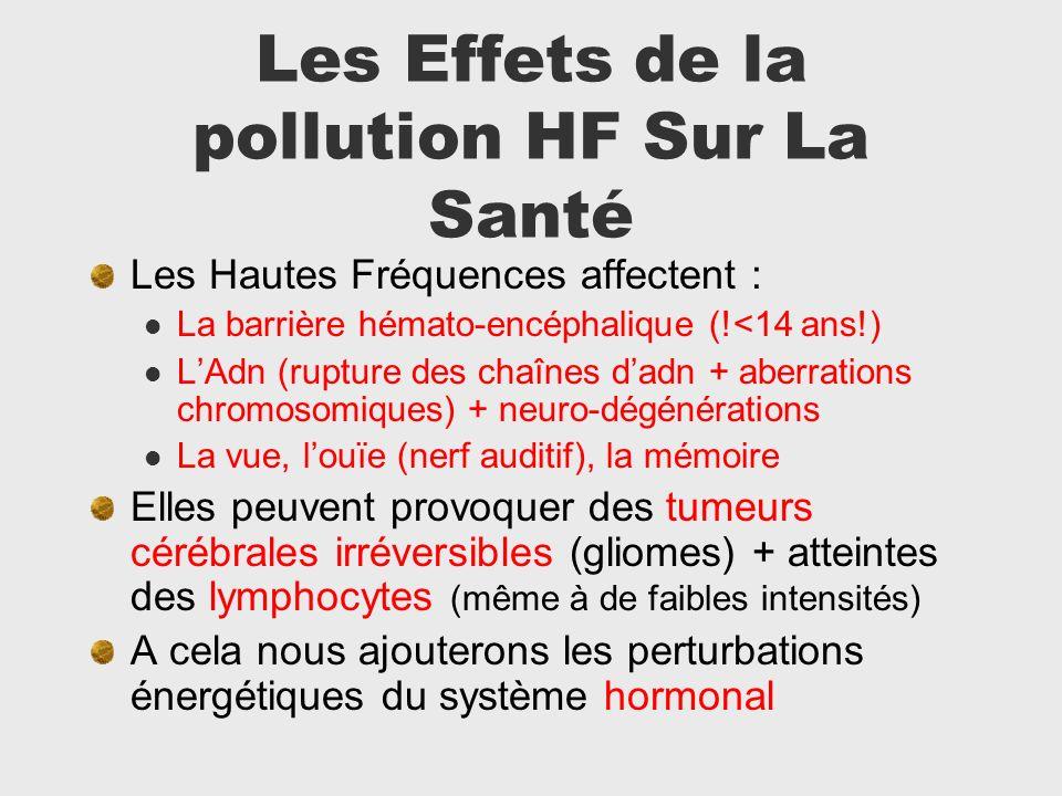 Les Effets de la pollution HF Sur La Santé Les Hautes Fréquences affectent : La barrière hémato-encéphalique (!<14 ans!) LAdn (rupture des chaînes dad