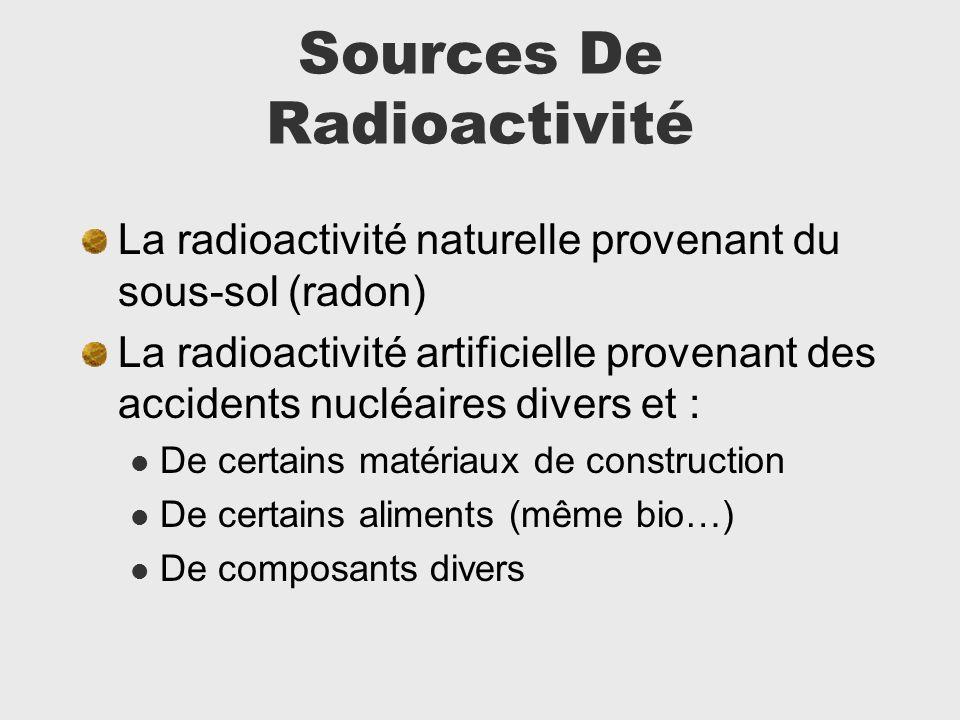 Sources De Radioactivité La radioactivité naturelle provenant du sous-sol (radon) La radioactivité artificielle provenant des accidents nucléaires div