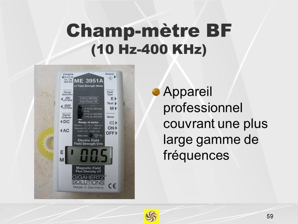 Champ-mètre BF (10 Hz-400 KHz) Appareil professionnel couvrant une plus large gamme de fréquences 59