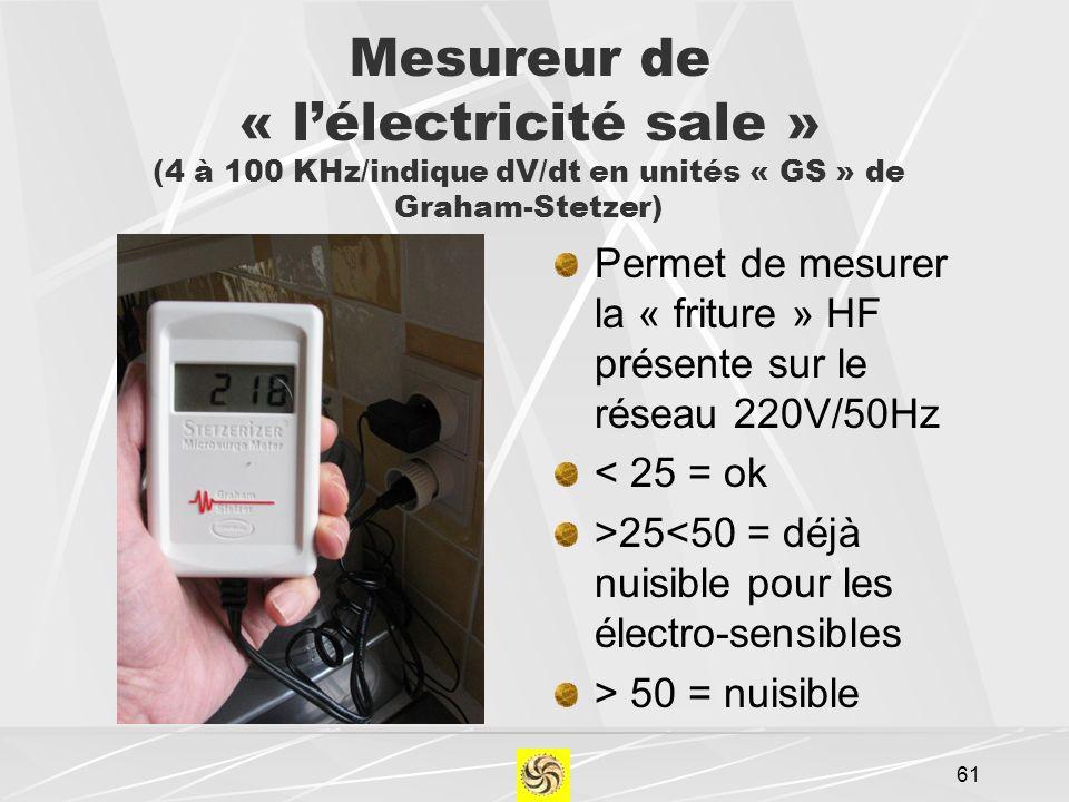Mesureur de « lélectricité sale » (4 à 100 KHz/indique dV/dt en unités « GS » de Graham-Stetzer) Permet de mesurer la « friture » HF présente sur le r