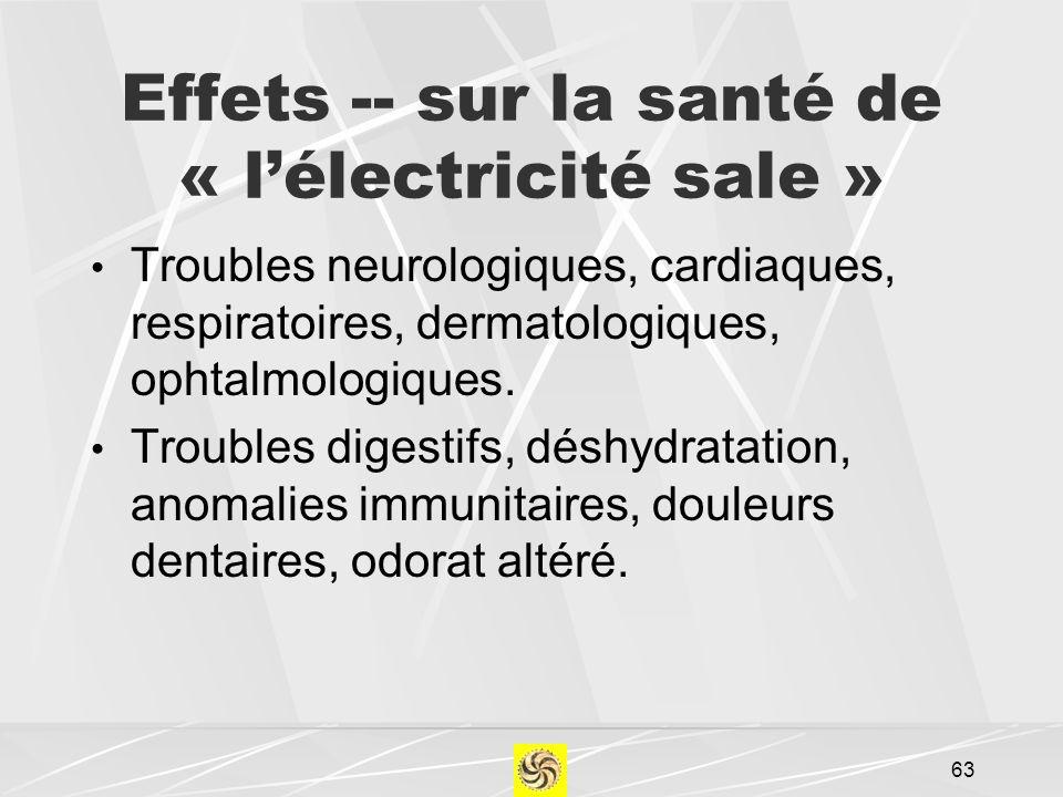 Effets -- sur la santé de « lélectricité sale » Troubles neurologiques, cardiaques, respiratoires, dermatologiques, ophtalmologiques. Troubles digesti