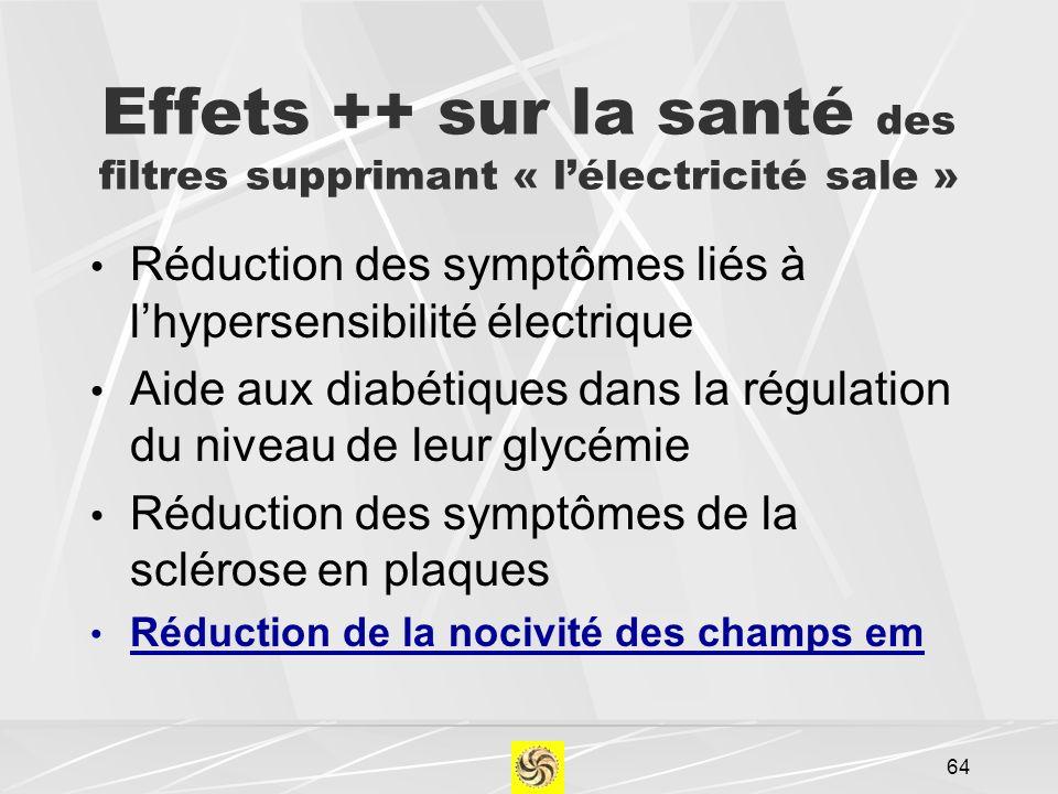 Effets ++ sur la santé des filtres supprimant « lélectricité sale » Réduction des symptômes liés à lhypersensibilité électrique Aide aux diabétiques d