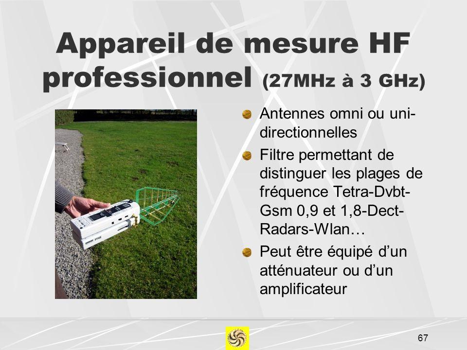 Appareil de mesure HF professionnel (27MHz à 3 GHz) Antennes omni ou uni- directionnelles Filtre permettant de distinguer les plages de fréquence Tetr