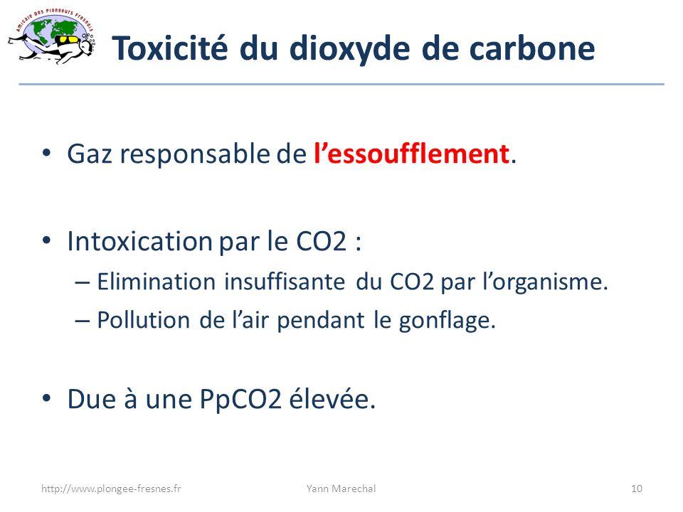Toxicité du dioxyde de carbone Gaz responsable de lessoufflement. Intoxication par le CO2 : – Elimination insuffisante du CO2 par lorganisme. – Pollut