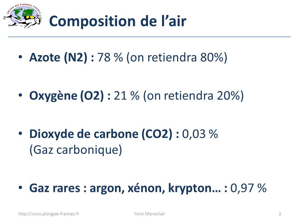 Composition de lair Azote (N2) : 78 % (on retiendra 80%) Oxygène (O2) : 21 % (on retiendra 20%) Dioxyde de carbone (CO2) : 0,03 % (Gaz carbonique) Gaz