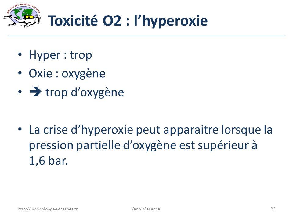 Toxicité O2 : lhyperoxie Hyper : trop Oxie : oxygène trop doxygène La crise dhyperoxie peut apparaitre lorsque la pression partielle doxygène est supé