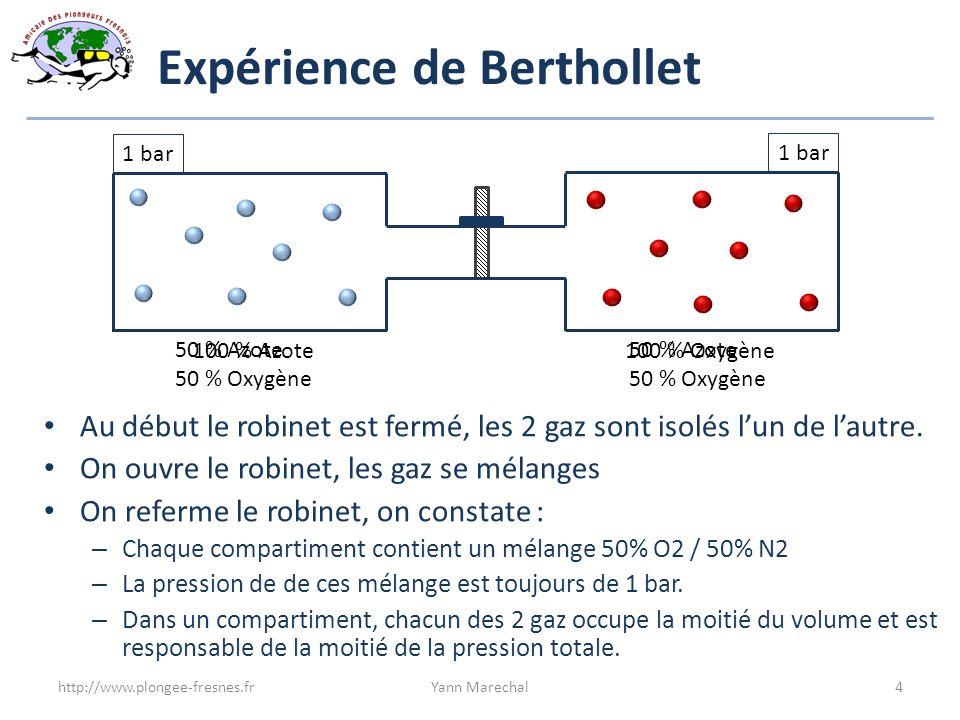 Expérience de Berthollet http://www.plongee-fresnes.frYann Marechal4 1 bar 100 % Azote100 % Oxygène 50 % Azote 50 % Oxygène Au début le robinet est fe