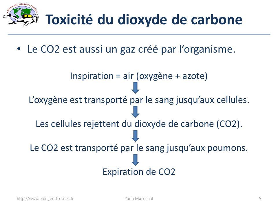 Toxicité du dioxyde de carbone Le CO2 est aussi un gaz créé par lorganisme. Inspiration = air (oxygène + azote) Loxygène est transporté par le sang ju