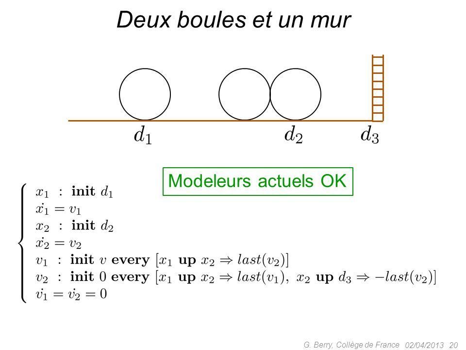 02/04/2013 19 G. Berry, Collège de France Deux boules et un mur v chocs actions