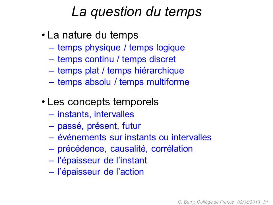 Perception et représentation du temps – imprécises, ambiguës, variables selon les civilisations (cf leçon inaugurale) langue fleurie mais remarquablement incompétente 02/04/2013 30 G.