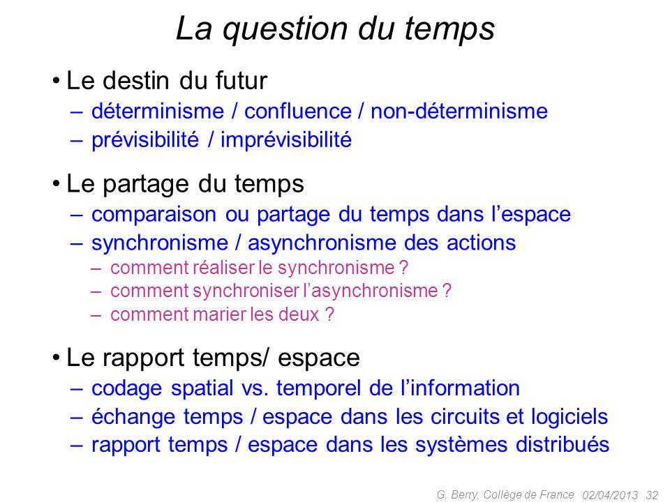 La nature du temps – temps physique / temps logique – temps continu / temps discret – temps plat / temps hiérarchique – temps absolu / temps multiforme 02/04/2013 31 G.