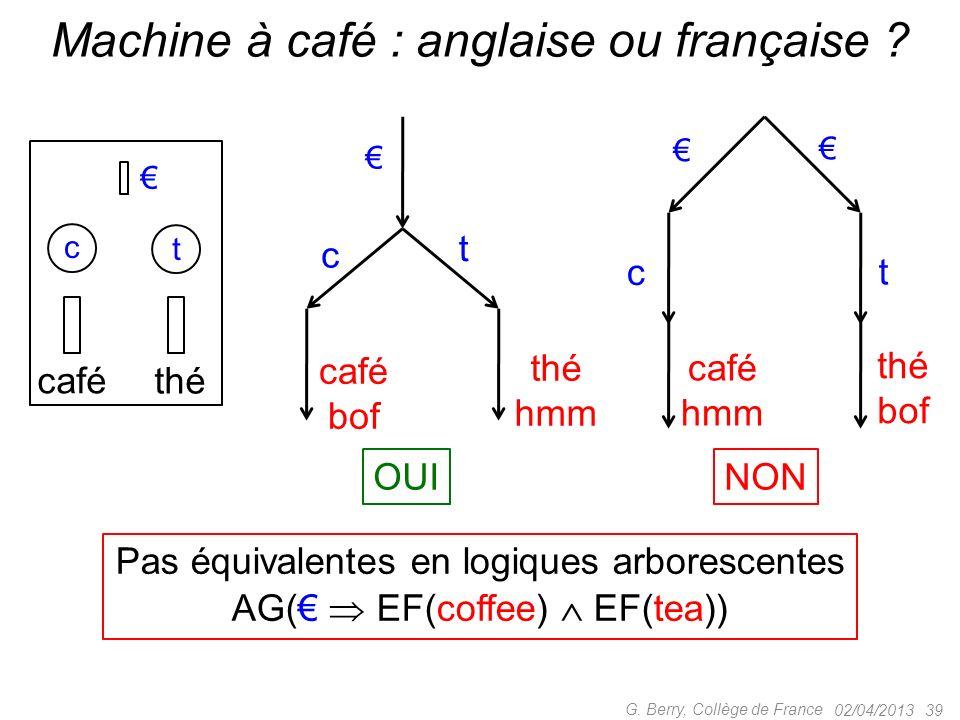 02/04/2013 38 G. Berry, Collège de France Machine à café : anglaise ou française .