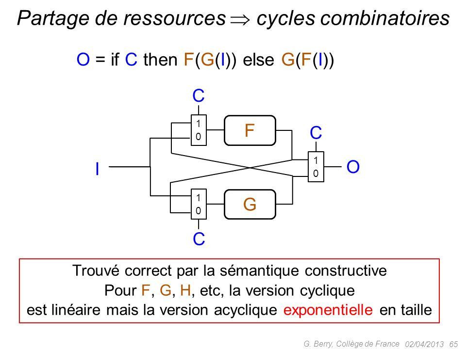 02/04/2013 64 G. Berry, Collège de France Temps logique vs.