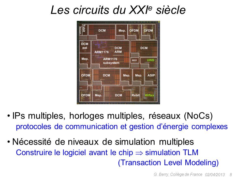 02/04/2013 78 G. Berry, Collège de France La logique constructive UN