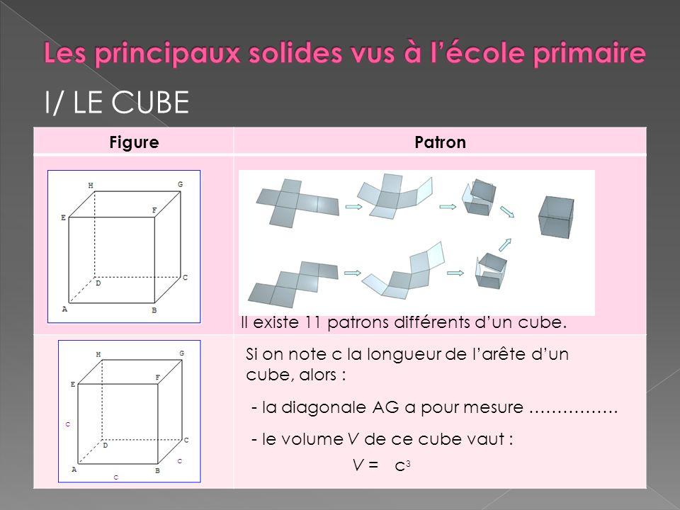 FigurePatron I/ LE CUBE Il existe 11 patrons différents dun cube. c c c - le volume V de ce cube vaut : c3c3 V = Si on note c la longueur de larête du