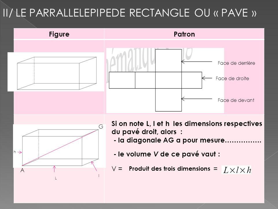FigurePatron II/ LE PARRALLELEPIPEDE RECTANGLE OU « PAVE » A G L h l Face de droite Face de derrière Face de devant Produit des trois dimensions Si on