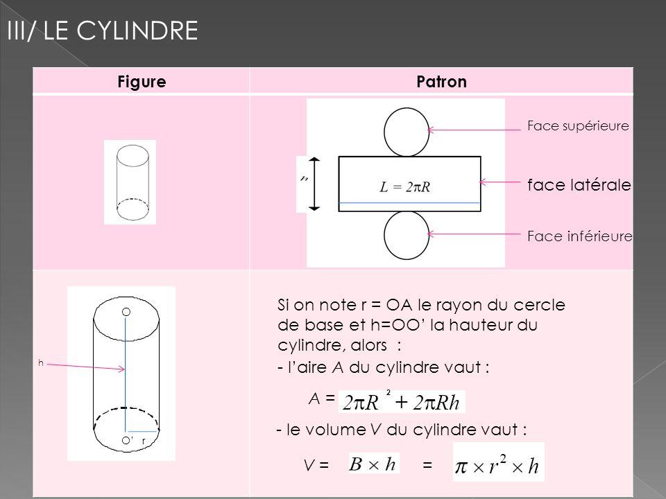 FigurePatron III/ LE CYLINDRE h O Or Face supérieure face latérale Face inférieure 2 Si on note r = OA le rayon du cercle de base et h=OO la hauteur d