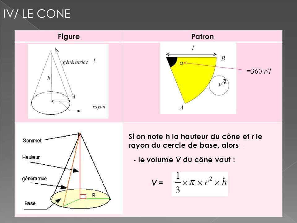 FigurePatron IV/ LE CONE =360.r/l l Si on note h la hauteur du cône et r le rayon du cercle de base, alors : - le volume V du cône vaut : V =