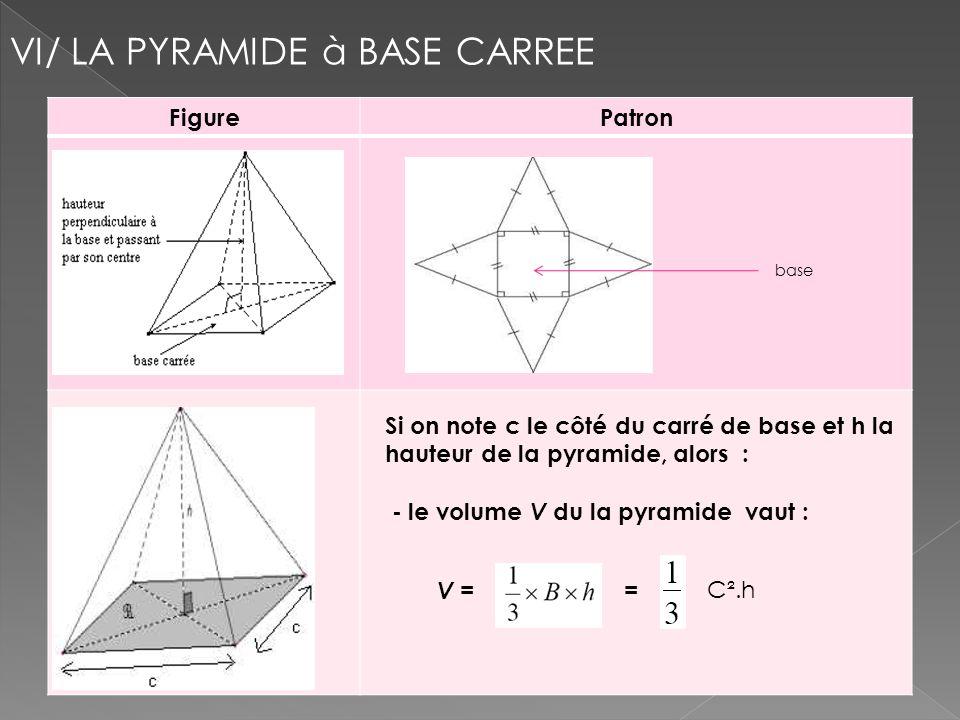 FigurePatron VI/ LA PYRAMIDE à BASE CARREE base Si on note c le côté du carré de base et h la hauteur de la pyramide, alors : - le volume V du la pyra