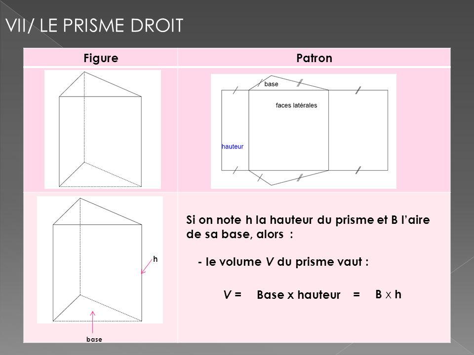 FigurePatron VII/ LE PRISME DROIT h base Base x hauteurB x h Si on note h la hauteur du prisme et B laire de sa base, alors : - le volume V du prisme