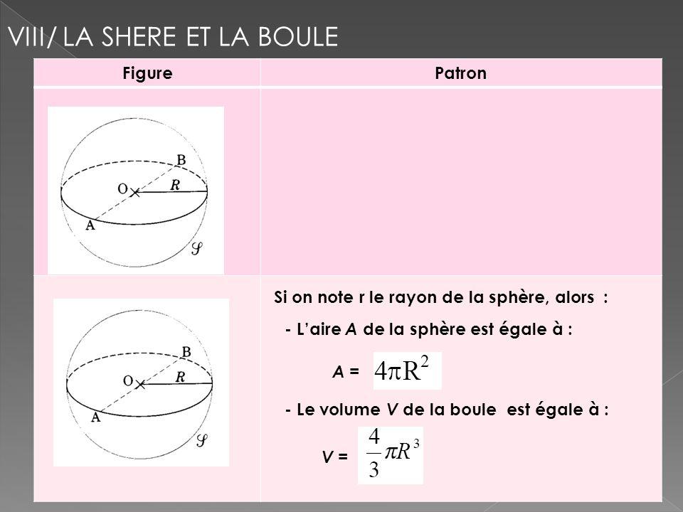 FigurePatron VIII/ LA SHERE ET LA BOULE Si on note r le rayon de la sphère, alors : - Laire A de la sphère est égale à : A = - Le volume V de la boule