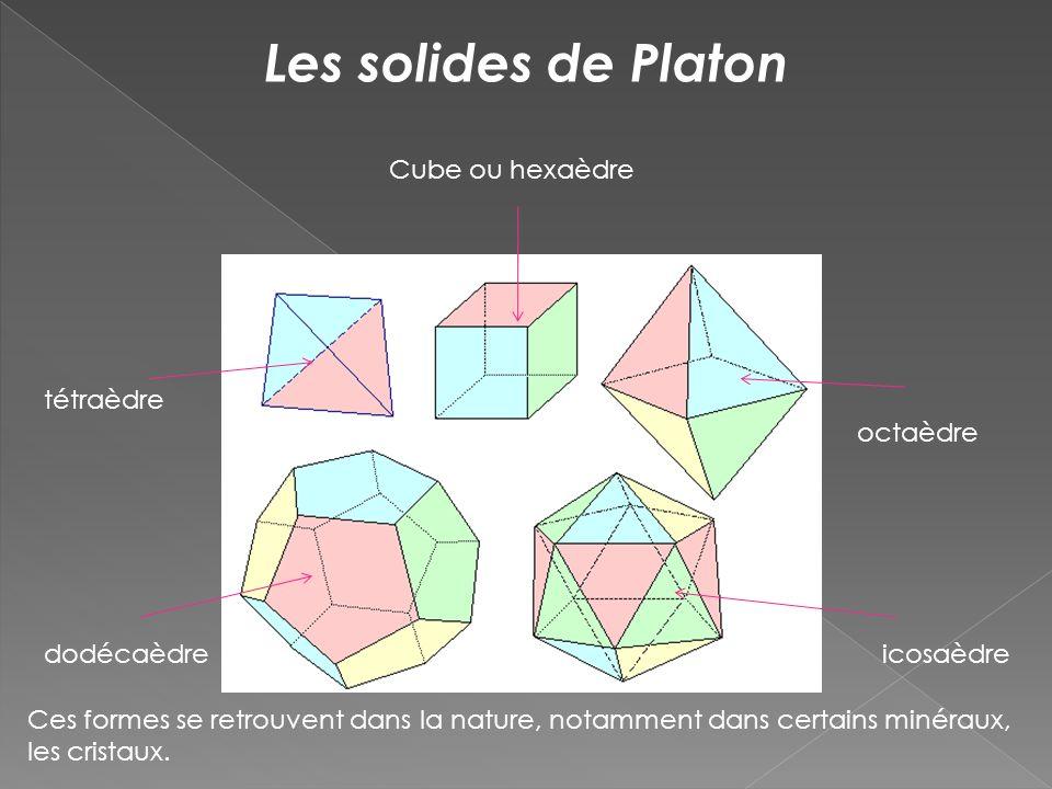 tétraèdre Cube ou hexaèdre octaèdre dodécaèdreicosaèdre Ces formes se retrouvent dans la nature, notamment dans certains minéraux, les cristaux. Les s