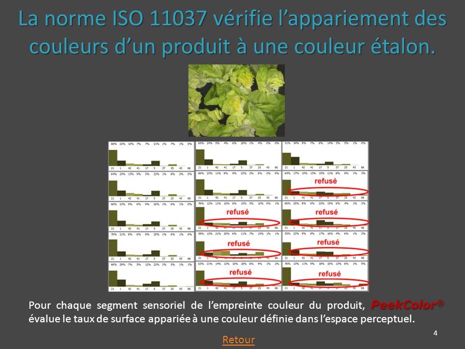 La norme ISO 11037 vérifie lappariement des couleurs dun produit à une couleur étalon.