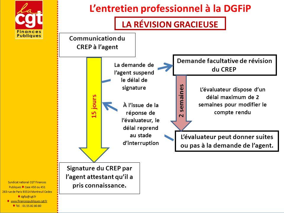 Lentretien professionnel à la DGFiP Communication du CREP à lagent 15 jours Signature du CREP par lagent attestant quil a pris connaissance. LA RÉVISI
