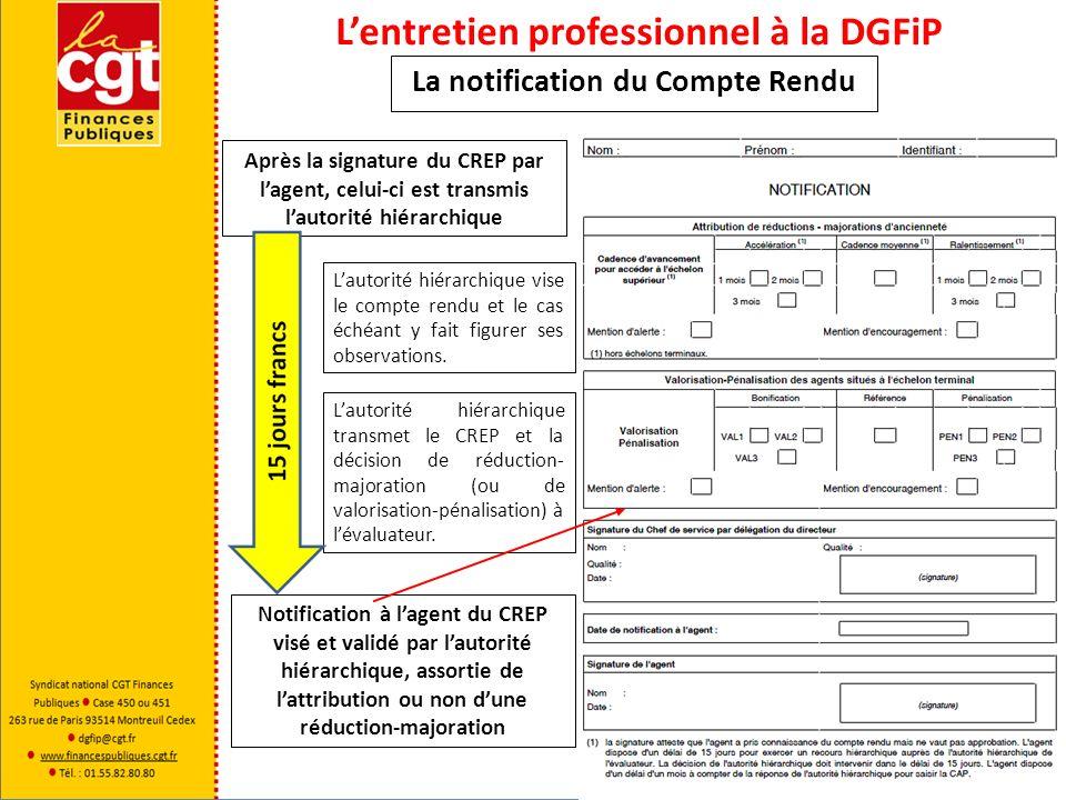 Lentretien professionnel à la DGFiP La notification du Compte Rendu Après la signature du CREP par lagent, celui-ci est transmis lautorité hiérarchiqu