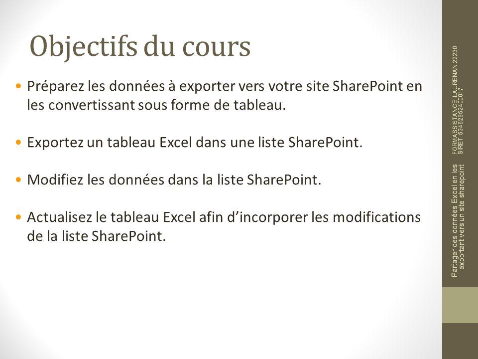 Leçon 1 Partager des données Excel sur votre site SharePoint FORMASSISTANCE LAURENAN 22230 SIRET 53462852400017 Partager des données Excel en les exportant vers un site sharepoint