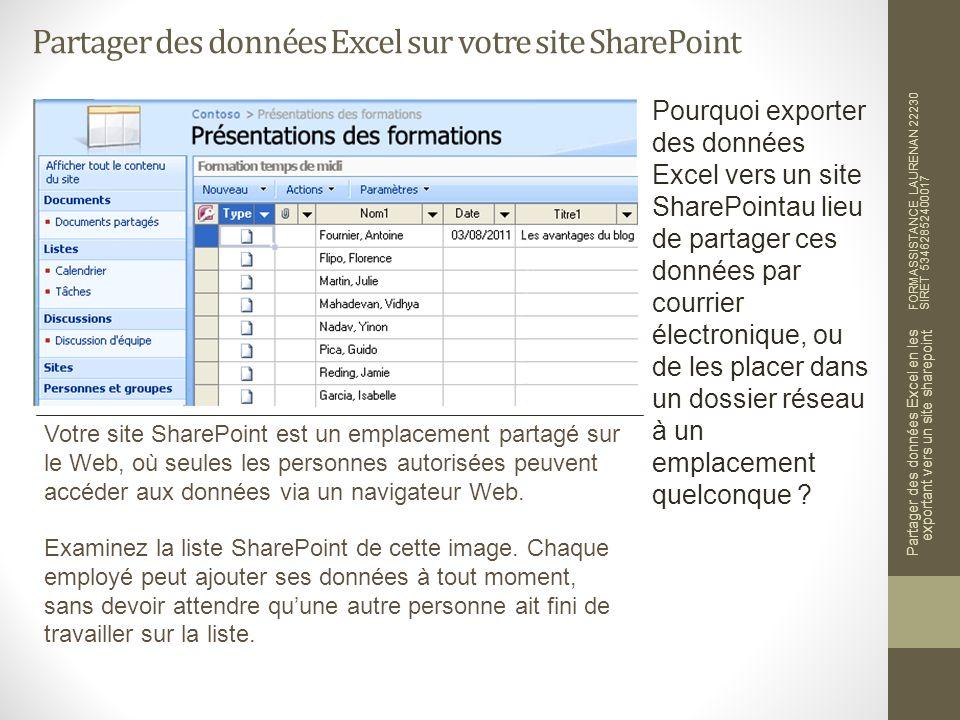 Partager des données Excel sur votre site SharePoint FORMASSISTANCE LAURENAN 22230 SIRET 53462852400017 Partager des données Excel en les exportant vers un site sharepoint Pourquoi exporter des données Excel vers un site SharePointau lieu de partager ces données par courrier électronique, ou de les placer dans un dossier réseau à un emplacement quelconque .