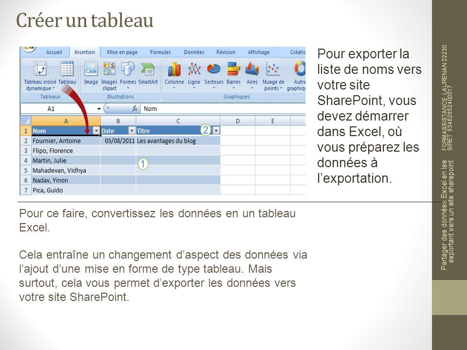 Créer un tableau FORMASSISTANCE LAURENAN 22230 SIRET 53462852400017 Partager des données Excel en les exportant vers un site sharepoint Pour créer un tableau, vous devez dabord placer le curseur dans les données.