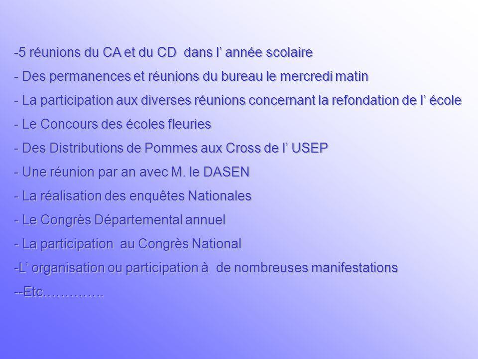 Réalisation et mise à jour régulière du site : dden-du-rhone.org Réalisation d un Journal départemental Qui parait 2 ou 3 fois par an Réalisation et m