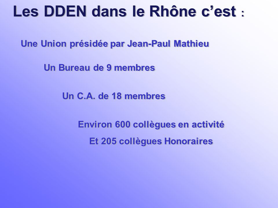 Les DDEN dans le Rhône cest : Une Union présidée par Jean-Paul Mathieu Un Bureau de 9 membres Un C.A.