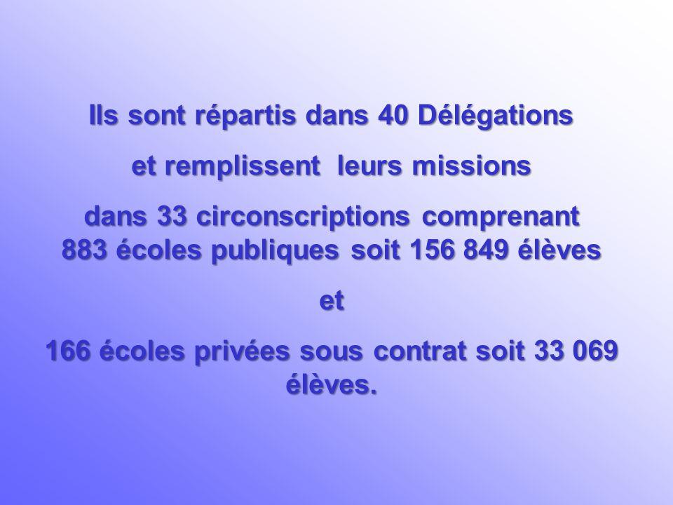 Les DDEN dans le Rhône cest : Une Union présidée par Jean-Paul Mathieu Un Bureau de 9 membres Un C.A. de 18 membres Environ 600 collègues en activité