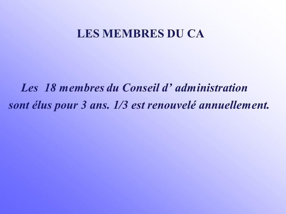 LES MEMBRES DU CA Les 18 membres du Conseil d administration sont élus pour 3 ans.
