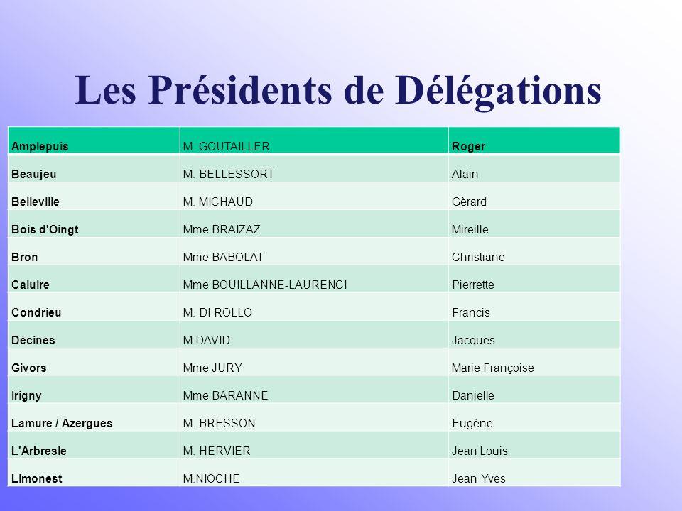 Les Présidents de Délégations AmplepuisM.GOUTAILLERRoger BeaujeuM.