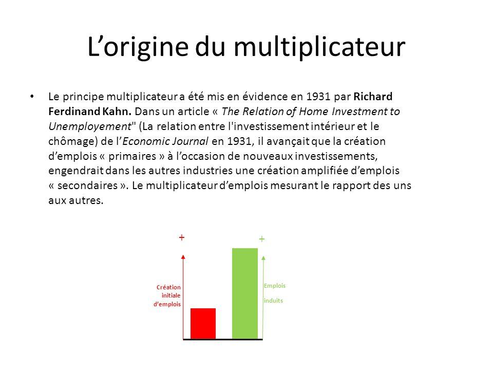 Lorigine du multiplicateur Le principe multiplicateur a été mis en évidence en 1931 par Richard Ferdinand Kahn.