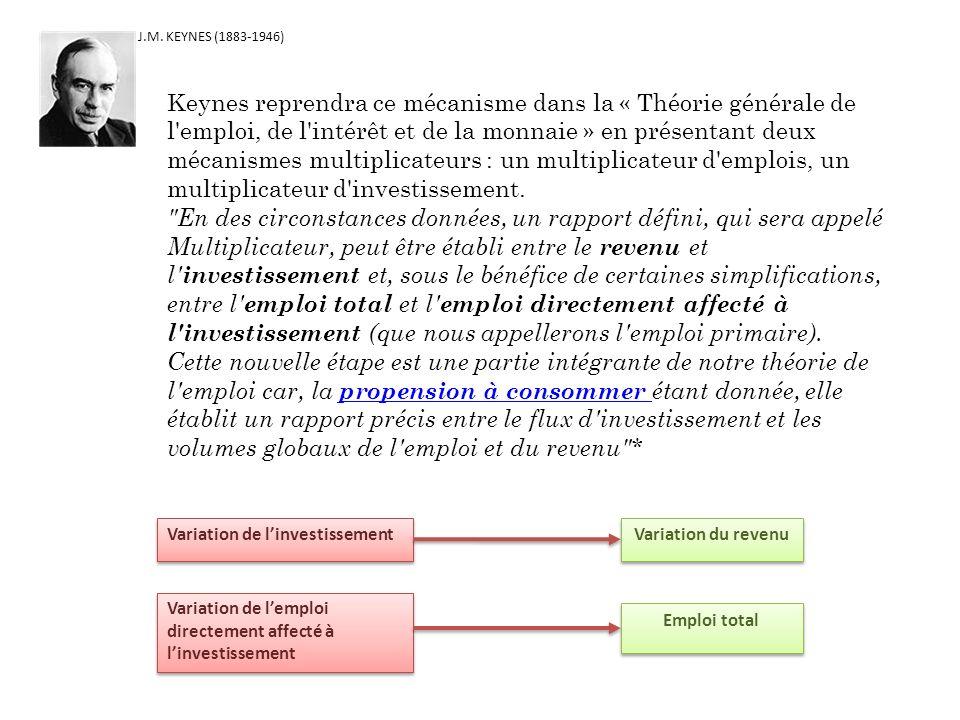 J.M. KEYNES (1883-1946) Keynes reprendra ce mécanisme dans la « Théorie générale de l'emploi, de l'intérêt et de la monnaie » en présentant deux mécan