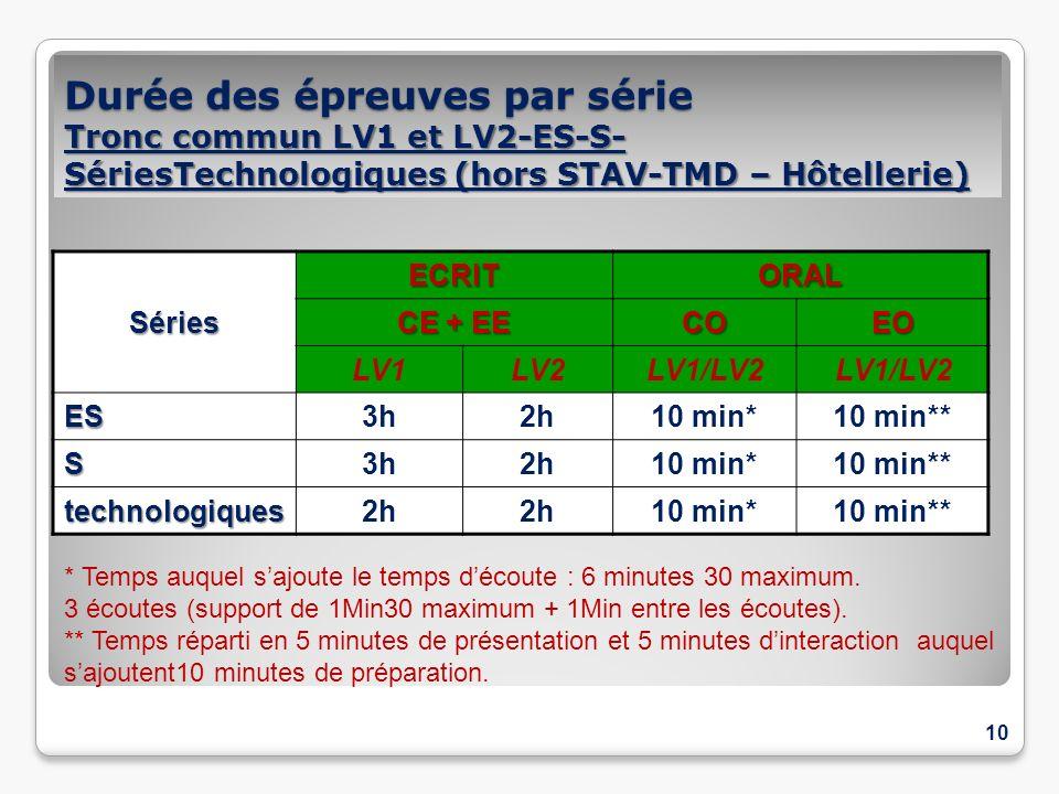 Séries ECRITORAL CE + EE COEO LV1LV2LV1/LV2 ES3h2h10 min*10 min** S3h2h10 min*10 min** technologiques2h 10 min*10 min** 10 * Temps auquel sajoute le t