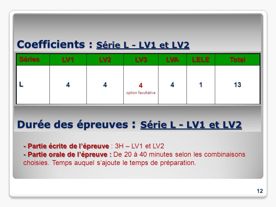Coefficients : Série L - LV1 et LV2 SériesLV1LV2LV3LVALELETotalL 44 4 option facultative 4113 12 Durée des épreuves : Série L - LV1 et LV2 - Partie éc