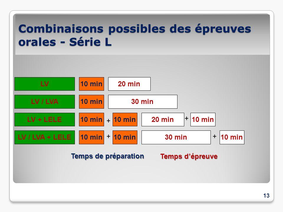 Combinaisons possibles des épreuves orales - Série L 13 LV20 min10 min LV / LVA30 min 10 min LV + LELE LV / LVA + LELE 20 min 30 min Temps dépreuve Te