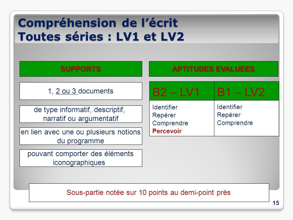 Compréhension de lécrit Toutes séries : LV1 et LV2 15 B2 – LV1B1 – LV2 Identifier Repérer Comprendre Percevoir Identifier Repérer Comprendre Sous-part