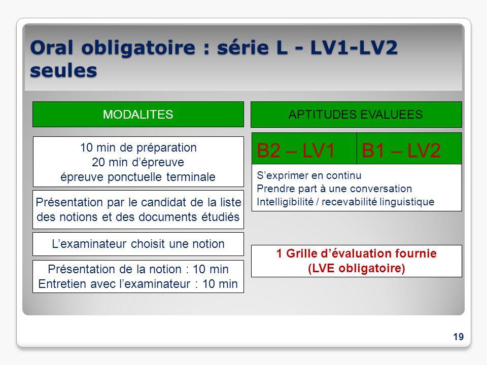 Oral obligatoire : série L - LV1-LV2 seules 19 B2 – LV1B1 – LV2 Sexprimer en continu Prendre part à une conversation Intelligibilité / recevabilité li
