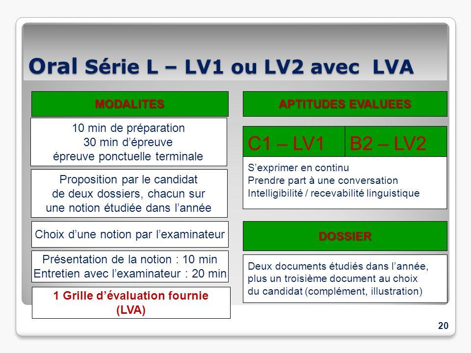 Oral Série L – LV1 ou LV2 avec LVA C1 – LV1B2 – LV2 Sexprimer en continu Prendre part à une conversation Intelligibilité / recevabilité linguistique 2