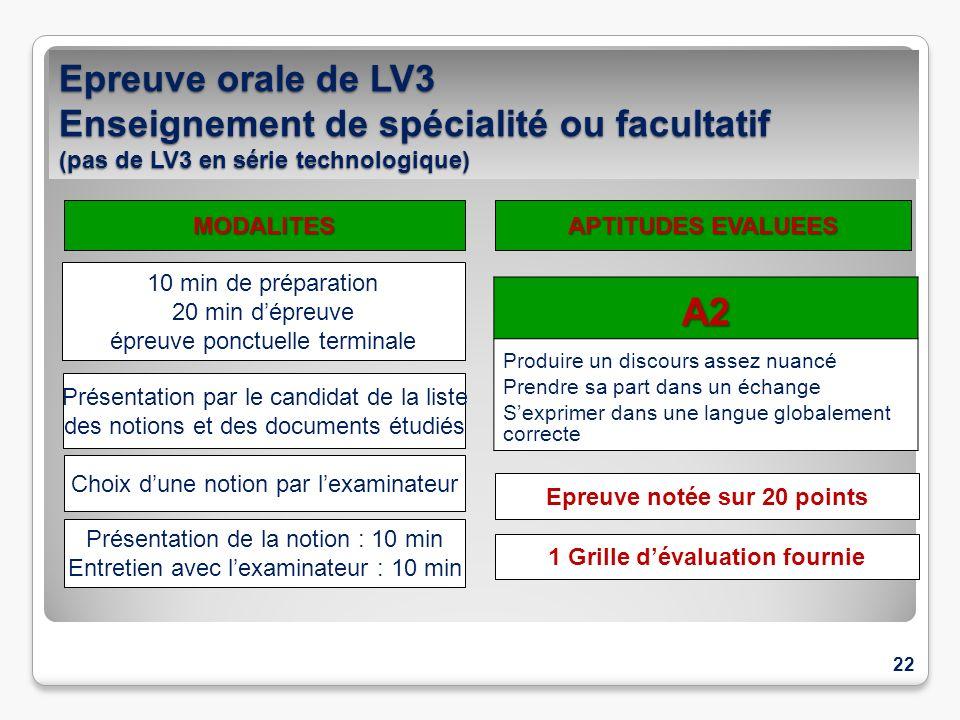Epreuve orale de LV3 Enseignement de spécialité ou facultatif (pas de LV3 en série technologique) 22A2 Produire un discours assez nuancé Prendre sa pa