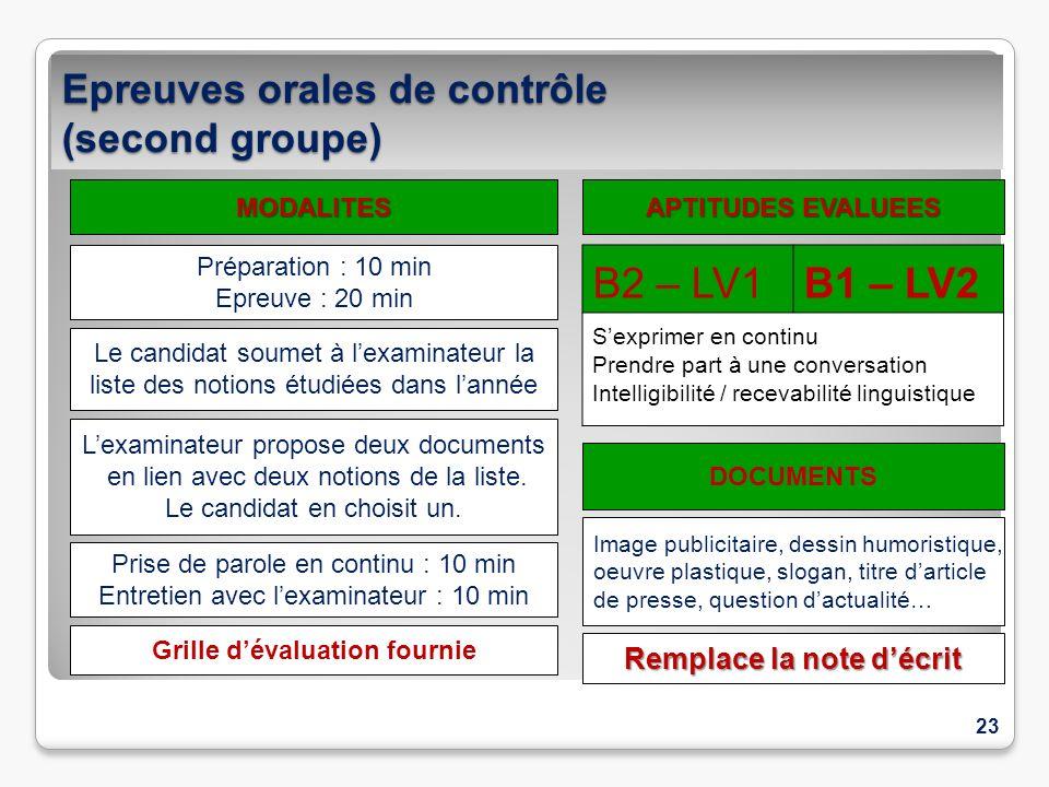 Epreuves orales de contrôle (second groupe) B2 – LV1B1 – LV2 Sexprimer en continu Prendre part à une conversation Intelligibilité / recevabilité lingu